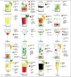Pick a Cocktail...