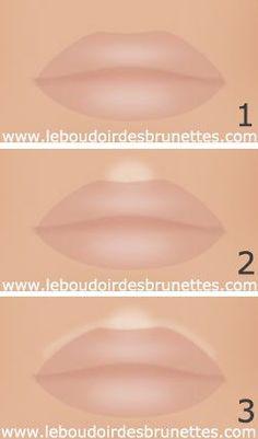 Astuce maquillage pour des lèvres pulpeuses : enlumineur ou touche éclat