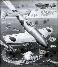 Nippon's final secret weapon to stop US Navy invasion: The near-sonic rocket propelled Kamikaze Bomb Ohka. - Pin it by GUSTAVO BUESO-JACQUIER