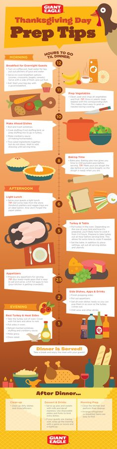The Turkey Day Countdown is on! Let us help you prepare your Thanksgiving meal with our Thanksgiving Day Prep Tips Timeline!