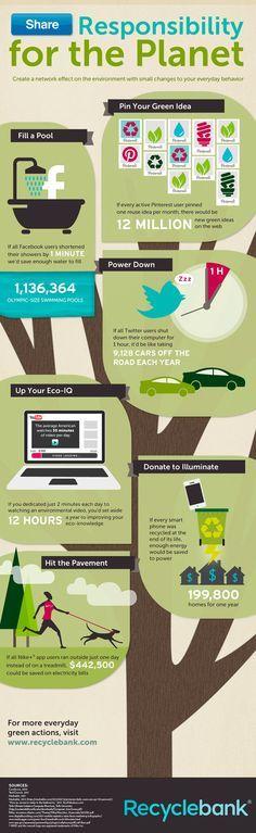 Las Redes Sociales y el Día de la Madre Tierra
