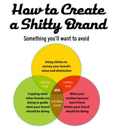how to create a shitty brand ....