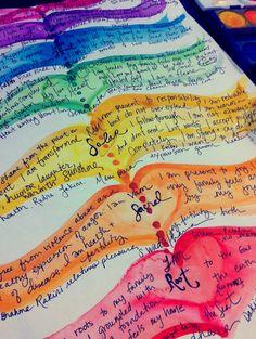 art journaling inspiration