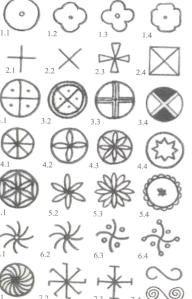 fffdf Art Lessons, Folk Art, Symbols, Peace, Ink, Romania, Education, Tattoos, Flowers