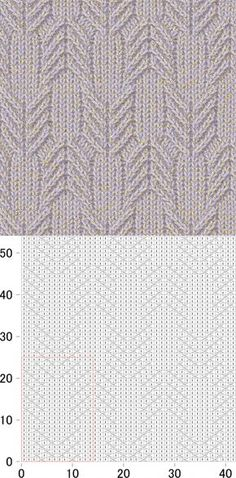 New Knitting Loom Sweater Pattern Free Crochet Ideas Knitting Paterns, Cable Knitting, Knitting Charts, Knitting Designs, Knit Patterns, Knitting Projects, Crochet Stitches, Hand Knitting, Stitch Patterns