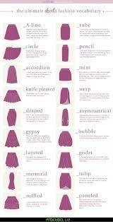 fashion vocabulary_skirts