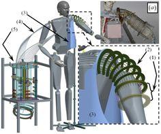 exoskeleton shoulder - Google Search