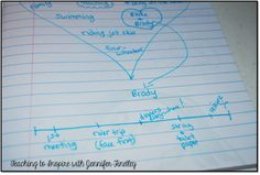 Writing Workshop: Gathering Seeds - Teaching to Inspire with Jennifer Findley