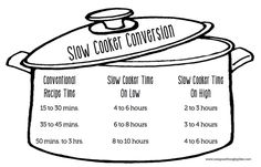 Slow Cooker Conversion~T~ This is a handy chart of how to convert from stove top or oven to crockpot cooking times. Also has links to some good crockpot recipes. Crock Pot Recipes, Slow Cooker Recipes, Cooking Recipes, Crock Pots, Cooking Hacks, Oven Recipes, Crockpot Meals, Recipies, Crockpot Cook Times