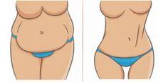 Cvičte takto pouze 6 minut denně a uvidíte, co se stane s Vaším břišním tukem