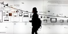 A visitor walks past a timeline showing the development of display technology in an exhibition hall at the Samsung Innovation Museum, operated by Samsung Electronics Co., in Suwon, South Korea, on Wednesday, Nov. 5, 2014. Anticipation for a restructuring of the family-run Samsung Group, whose revenues amount to about a quarter of Korea's gross domestic product, escalated after the hospitalization of 72-year-old patriarch Lee Kun Hee in May put a spotlight on the firms succession plans…