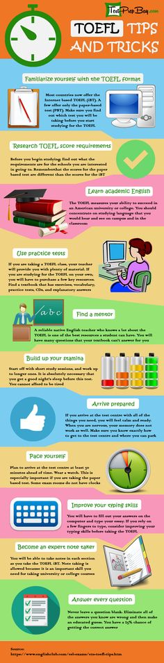 Take a look at this interesting infographic dedicated to educational topic. Will be useful if you're preparing for TOEFL exams