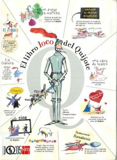 el libro loco del quijote ed. Espanol To English, Dom Quixote, Curriculum Design, Grammar Book, Ap Spanish, Great Novels, Spanish Classroom, Spanish Language, Nonfiction