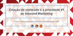 15 estatísticas sobre Inbound Marketing no Brasil   http://hubs.ly/y0TQCM0