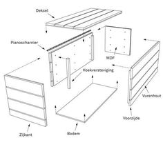 Go look at our website page for far more relating to this mind-blowing photo Diy Storage Trunk, Patio Storage, Bedside Drawers, Bed With Drawers, Beton Diy, Diy Tv Stand, Pallet Bench, Bird Houses, Bunk Beds