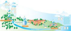 """Fiordomo, """"mettere in sicurezza il ciclo delle acque"""""""