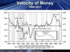 Zero Percent Inflation: Next Up, Deflation - Deflation Market