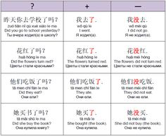Mandarin Chinese From Scratch: The Completed Action Aspect Marker | Маркер завершенного действия
