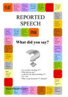 This worksheet is about reported speech. The students read the examples and rephrase the sentences given. All the English tenses in addition to modals are included. I hope it is useful. - ESL worksheets