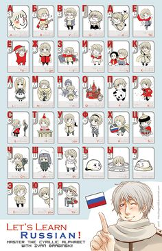 Educational infographic & data visualisation Russian alphabet with pronunciation. Infographic Description Russian alphabet with pronunciation. Russian Language Lessons, Russian Language Learning, Russian Lessons, Russian Cyrillic, Cyrillic Alphabet, Russian Alphabet, Hetalia Russia, Learn Russian, Geek Out
