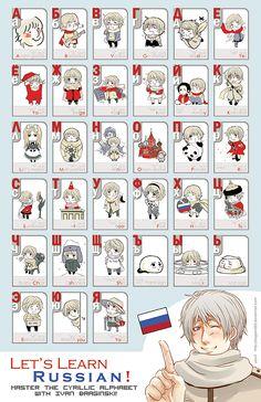 Russian pronunciation explained in cuteness! Hetalia!