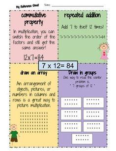 Homeschool Curriculum | Homeschool Tips | Homeschool Math Multiplication
