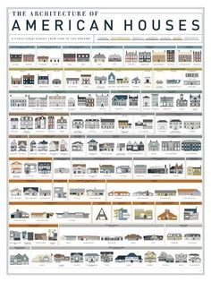 The Architecture of American Houses from Pop Chart Lab. Shop more products from Pop Chart Lab on Wanelo. Style At Home, Architecture Résidentielle, Minimalist Architecture, Business Architecture, Computer Architecture, Japanese Architecture, Futuristic Architecture, Amazing Architecture, Fashion Architecture