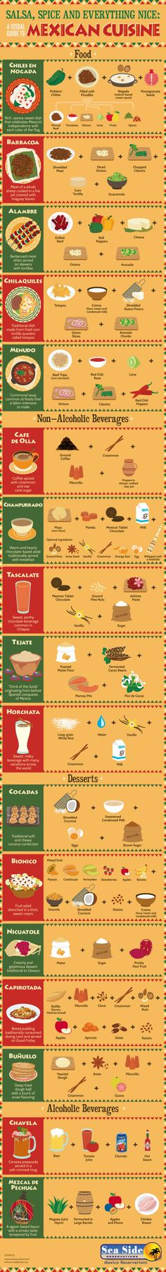 sugar-spice-and-everything-nice-a-visual-guide-to-mexican-cuisine_55354d140a161_w1500.png 1.500×11.446 píxeles