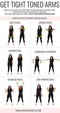 Arm Workout for Women   The best arm exercises   Exercises for Arm Fat   Lose Arm Fat   Home Workout   Beginners Workout   Fitness