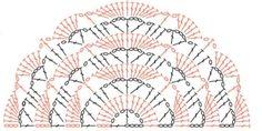 Poncho, De South Bay Shawlette - Nederlands patroon via: Bij Saar en Mien  Zowel met dik als met dun garen een fantastisch patroon