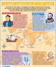 Les grands navigateurs des XVe et XVIe siècles