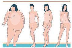4 złote reguły, które sprawią, że schudniesz raz na zawsze! | KobietaXL.pl - Portal dla Kobiet Myślących