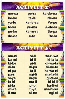 5 Reading Worksheets Tagalog Teacher Fun Files Remedial Reading in Filipino √ Reading Worksheets Tagalog . Reading Comprehension Grade 1, 1st Grade Reading Worksheets, Grade 1 Reading, Kindergarten Reading Activities, Phonics Reading, Reading Practice, Reading Lessons, Reading Passages, Reading Skills