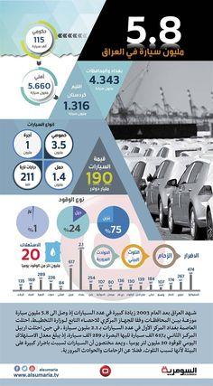 بالانفوغراف.. 5.8 مليون سيارة في العراق