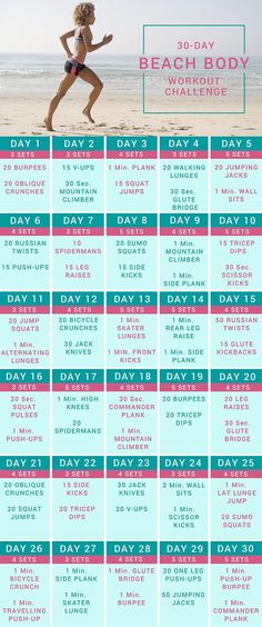If you're looking for a workout challenge that will get you beach ready in time for summer, you've come to the right place.This 30-day beach body challenge will kick your butt, but if you stick with it, you'll be ready to flaunt your your fabulous figure in no time.Remember that you can always repeat a day's exercise multiple times, but it will get tougher and tougher the further you get into the challenge. Always stay hydrated and stretch before you begin each workout.