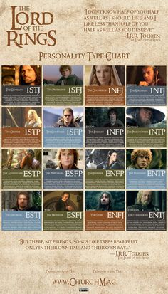 Lord of the Rings Personality Chart I disagree on Gandalf and Aragorn. Gandalf is and INTJ and Aragorn is an INFJ.