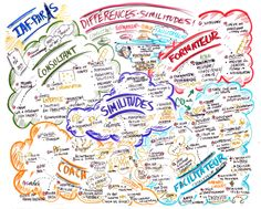 Visual recording of a discussion on the difference between consultants, facilitators, trainers, and coaches.   by Roberta Faulhaber for IAF-Paris