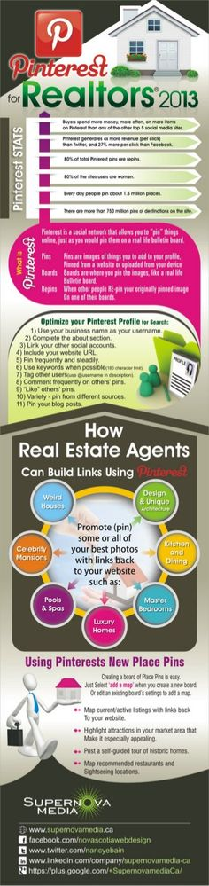 Pinterest for Real Estate Agents http://www.stevengalindo.com/