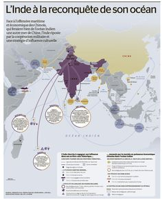 India, regaining their ocean