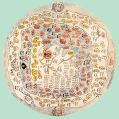 A Korean world map, above, of a type whose religious and cosmological content goes back to mid–fourth-century China, is centered on the legendary Mount Meru in Central Asia. (Linked by Diane O'Donovan) Cosmos, Mount Meru, Country Maps, Shape Art, World Religions, Old Maps, Travel Maps, Hinduism, Archaeology