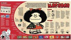 La historia de Mafalda transformada en una #infografia ¡Genial! (via @andriuu)