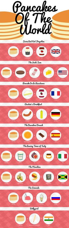 """""""Pancakes of the World"""" via Feel Desain As you may know, last of March was Pancake Day, which one is your favourite Pancake style? What do you eat them with? Breakfast Desayunos, Breakfast Recipes, Pancake Day Shrove Tuesday, Dessert Original, Pancakes And Waffles, International Recipes, Recipe Of The Day, Street Food, Brunch"""