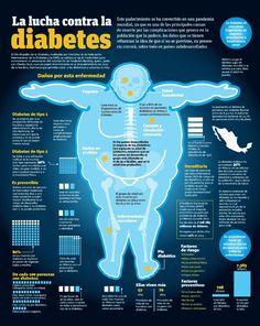 La lucha contra la diabetes #infografia #infographic #health