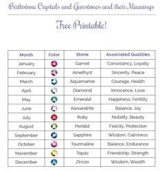 This Monthly Birthstone Printable Guide allows you to have reference for birthstone crystal and gemstones and their meanings in a free printable.