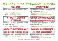 Learn Polish, Polish Language, Need To Know, Life Hacks, Study, Humor, Education, Learning, School