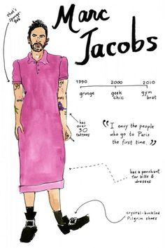 "fashion illustrations of ""the biggest-hitting fashion personalities today"" by Joana Avillez"