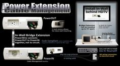 PowerBridge In wall power electrical recessed extension cable cord plug in system