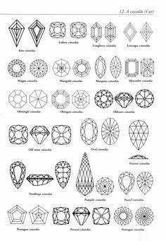 Diamond Chart, Diamond Cuts, Jewelry Logo, Jewelry Art, Stencil Designs, Designs To Draw, Jewelry Illustration, Diamond Illustration, Gem Drawing