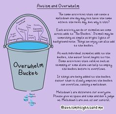 This is such a great analogy, not just for kids with autism but all sorts of developmental and learning differences! We have some great tools to help kids manage their bucket. Get in touch if you'd like help! Autism In Adults, Adhd And Autism, Autism News, Aspergers Women, Autism Information, Autism Facts, Understanding Autism, Autism Education, Mental Health