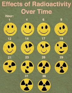 Funny pictures about The effects of radioactivity. Oh, and cool pics about The effects of radioactivity. Also, The effects of radioactivity. Radiology Humor, Medical Humor, Nurse Humor, Radiology Student, Pharmacy Humor, Dental Jokes, Nuclear Medicine, Rad Tech, Geek Tech
